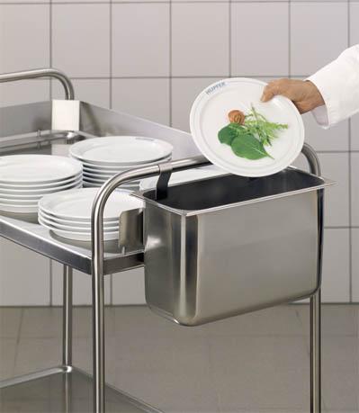Візки для посуду
